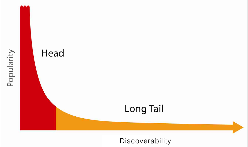longtail.png