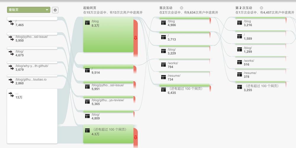user-behavior.jpg